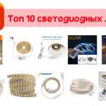 Лучшие светодиодные ленты с AliExpress