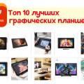 Лучшие графические планшеты с AliExpress